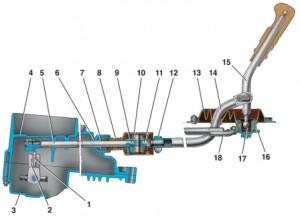 Привод управления КПП ВАЗ 2110, 2112