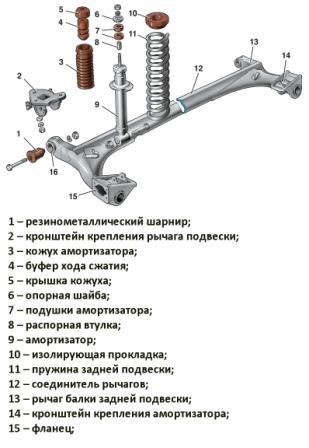 Схема ходовки ваз 2110